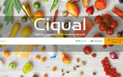 CIQUAL – Table de composition nutritionnelle des aliments